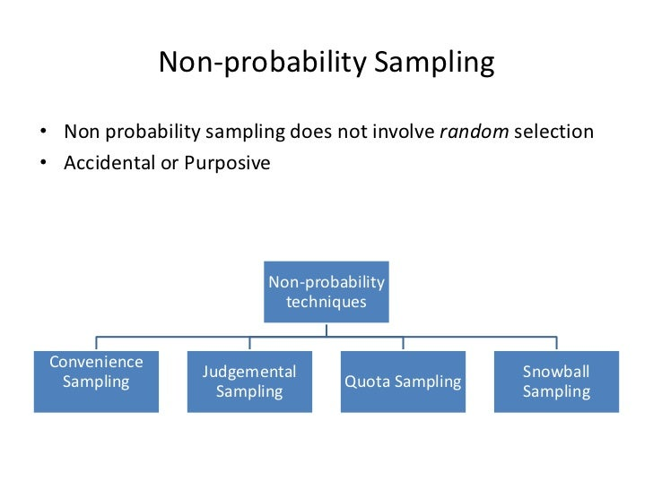 what are the sampling techniques in research Purposive sampling explained purposive sampling represents a group of different non-probability sampling techniques also known as judgmental, selective or subjective sampling, purposive sampling relies on the judgement of the researcher when it comes to selecting the units (eg, people, cases.