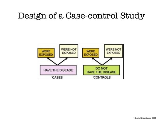 epidemiology case control study design