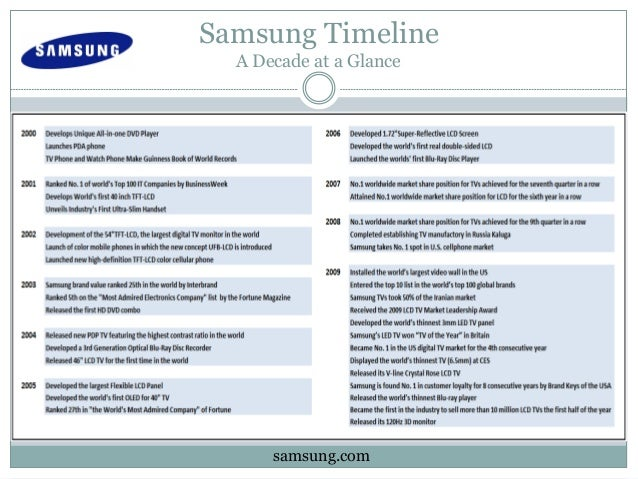 product strategy of samsung mobiles