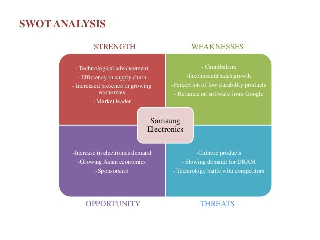 samsung swot analysis essays Business college essays: samsung swot analysis 32 weakness 321 led them to cannibalization samsung is facing a cannibalization problem as they are launching their product too frequent.
