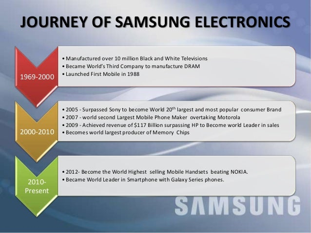 samsung electronics case analysis essay Samsung electronics case study 2000 1980s, samsung group more focus on electronics market and found samsung electronics swot analysis strengths process excellence high competency strong researcher team good organization structure opportunities.