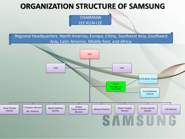 samsung hierarchy This essay will describe components of innovative organisation, which help to cultivate innovative environment by using samsung as the case study.