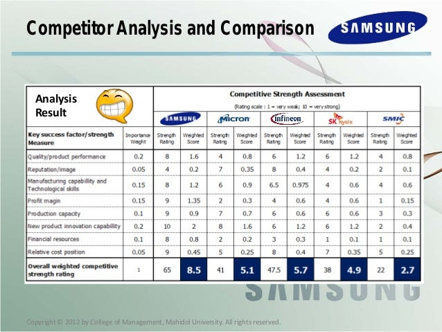 samsung electronics competitive analysis Analysis of samsung marketing and brand strategies  research , collection the  information and analysis data of competitors in daily task.