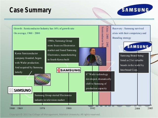 Case Study for Samsung Electronics