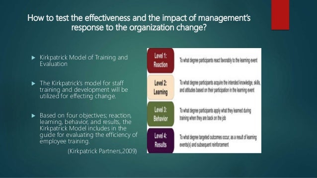 perceived impact of outsourcing on organizational Effects of outsourcing of services on performance of manufacturing companies in eldoret  effects of outsourcing on organizational  long term impact of.