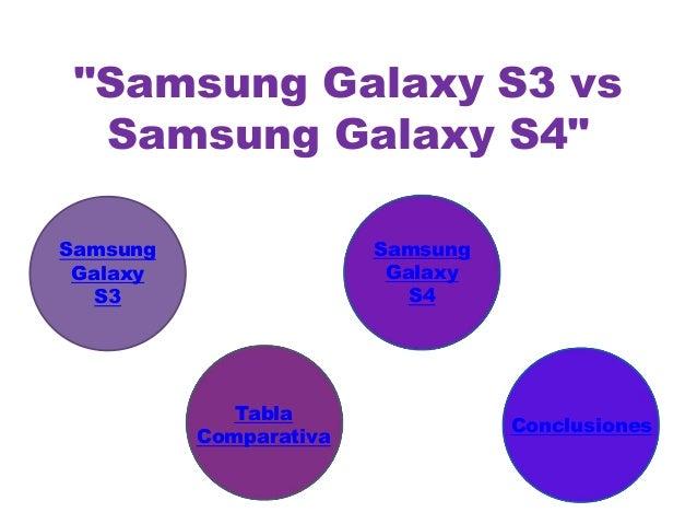 """Samsung Galaxy S3 vs Samsung Galaxy S4"" Samsung Galaxy S3 Samsung Galaxy S4 Tabla Comparativa Conclusiones"