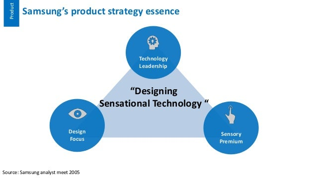 samsung product development strategy
