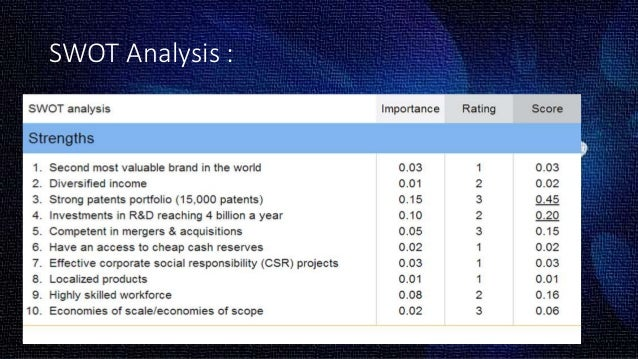 swot analysis of samsung essay example Samsung is no longer the company that it used to be it is a company that has put  in a batch attempt and money for altering its repute today samsung is.