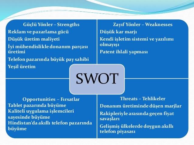 petronas swot analysis Swot adalah salah satu teknik analisis organisasi untuk mengetahui bagaimana keadaan organisasi yang berkaitan pada masa sekarang serta bagaimana pula dengan keadaaan.