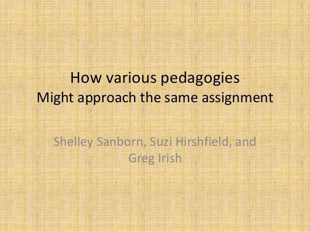 How various pedagogies Might approach the same assignment Shelley Sanborn, Suzi Hirshfield, and Greg Irish