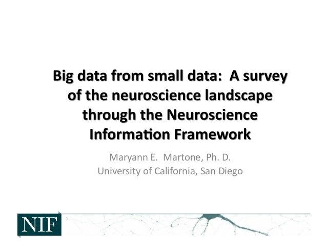 Big data from small data: A survey of the neuroscience landscape through the Neuroscience Information Framework