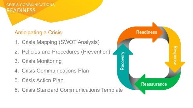 Risk assessment form singapore, crisis communication plan template uk