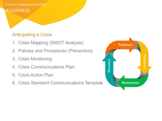 crisis communications plan You can't afford not to have a crisis communications plan fortunately we specialize in making crisis communications plans affordable crisis communication expert.