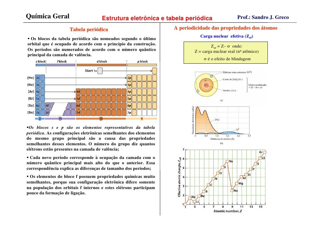 Química Geral                                                                                      Prof.: Sandro J. Greco ...