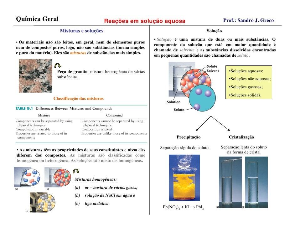 Química Geral                                   Reações em solução aquosa                                    Prof.: Sandro...