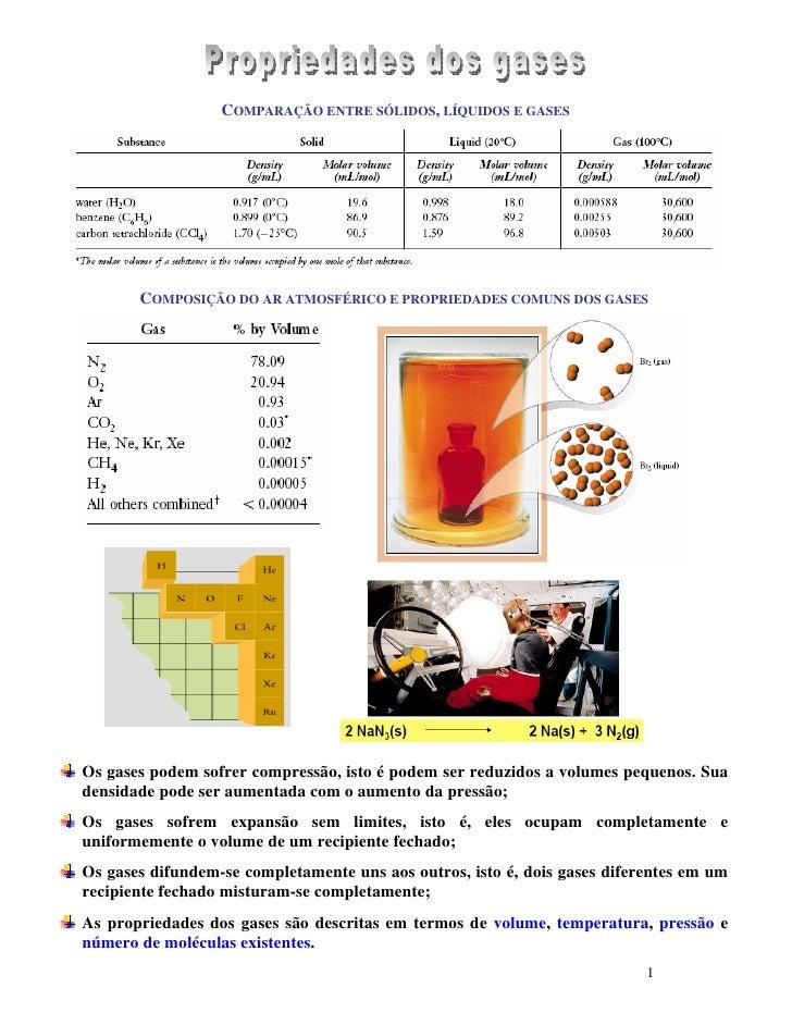 COMPARAÇÃO ENTRE SÓLIDOS, LÍQUIDOS E GASES            COMPOSIÇÃO DO AR ATMOSFÉRICO E PROPRIEDADES COMUNS DOS GASES     Os ...
