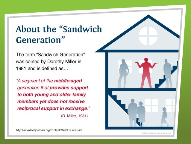 "Sandwich Generation Infographic The ""sandwich Generation"""