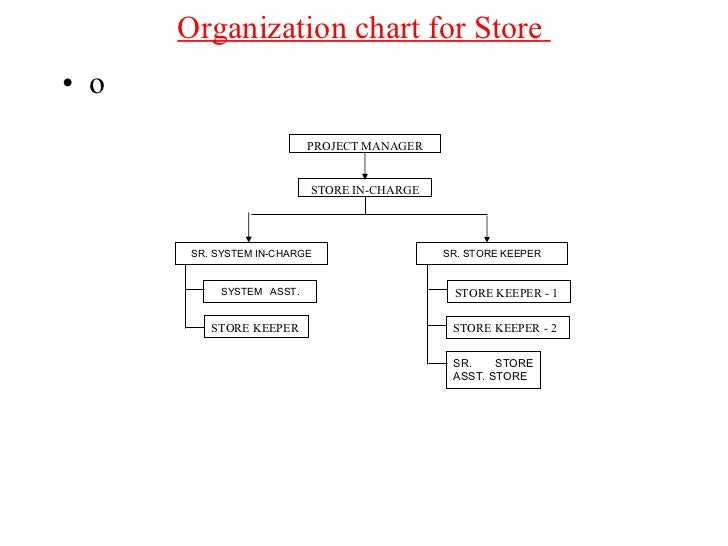 mph bookstore organizational chart Texas state school of health administration faculty & staff faculty michael mileski, dc, mph school of health  organizational chart strategic  bookstore.