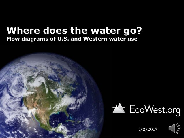 Where does the water go?Flow diagrams of U.S. and Western water use                                              1/2/2013
