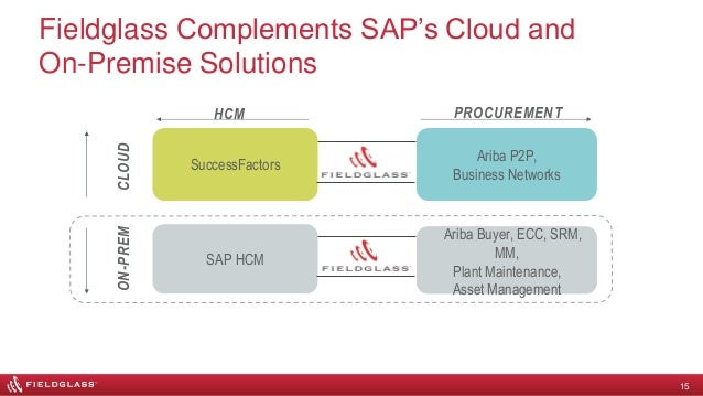 15 fieldglass complements sap s cloud and on premise solutions