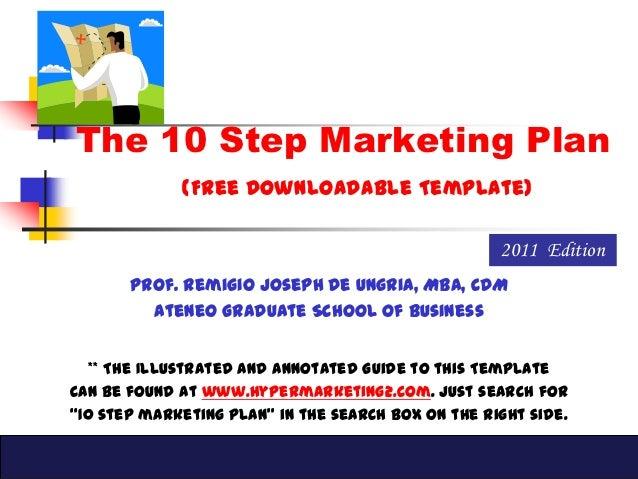 A Sample Microbrewery Marketing Plan Template