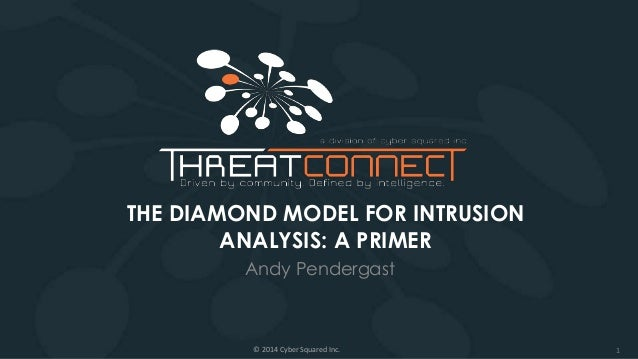 The Diamond Model for Intrusion Analysis - Threat Intelligence
