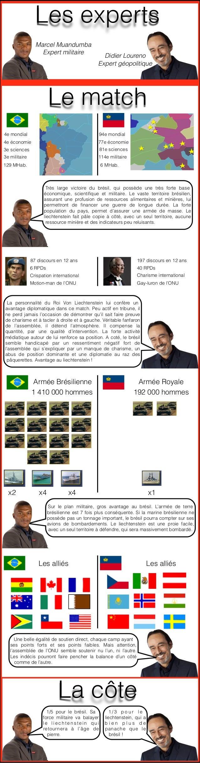 Les experts Marcel Muandumba Expert militaire Didier Loureno Expert géopolitique http:// www131.gnoodipl o.com/dist/img/ a...