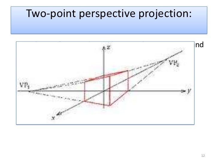 linear algebra  which vectors are perpendicular to each
