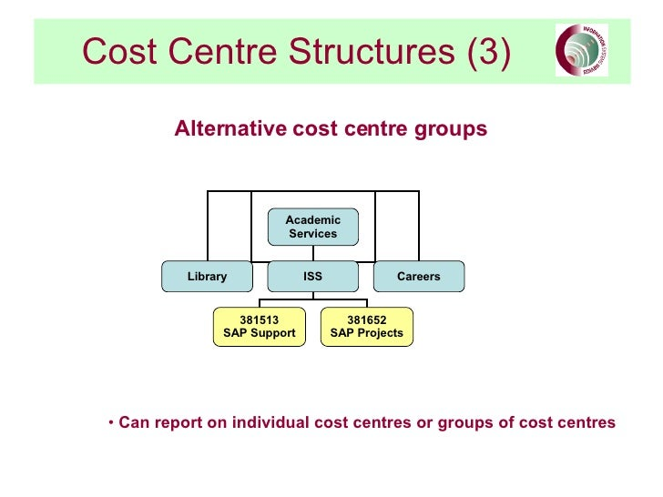 metropolis grouping expenses by cost center Profitability and cost management in healthcare 3 executive overview profitability and cost management is an imperative for healthcare insurance providers.