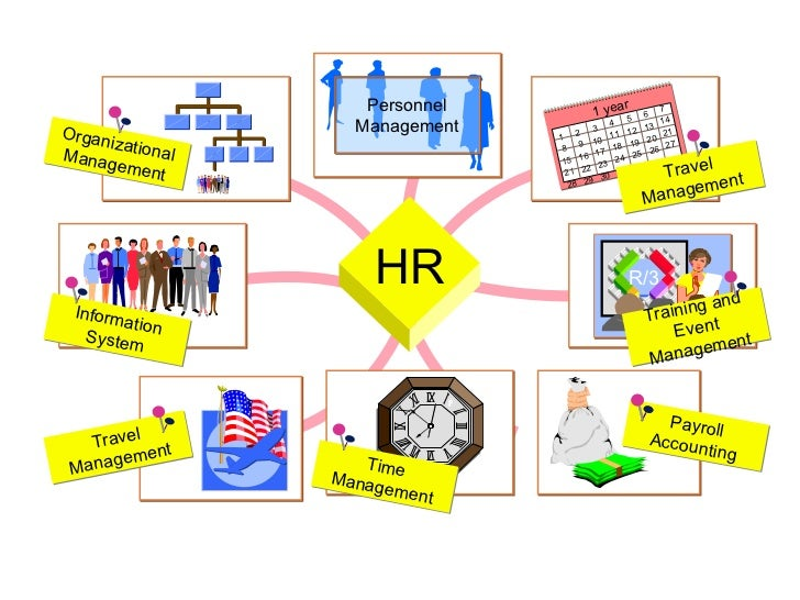 human resources management overview Human resources overview the human resources department provides services which encompass both internal and external functions internal functions include services to our employees, such as assistance with leaves, income protection, coursework and highly qualified issues.