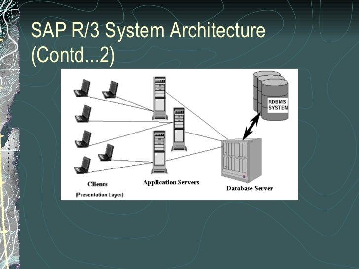 Sap intro for Sap r 3 architecture