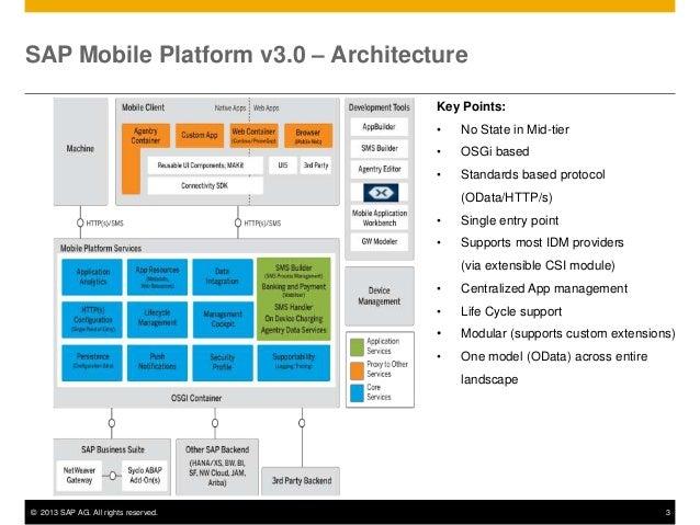 Xamarin and sap mobile platform for mobile enterprise for Xamarin architecture