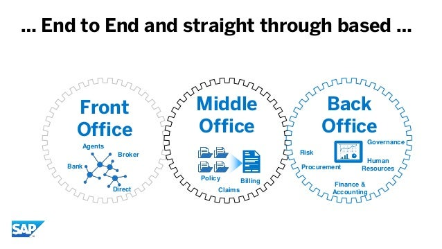 Sap b lent karal anton tomic a l - Bank middle office functions ...