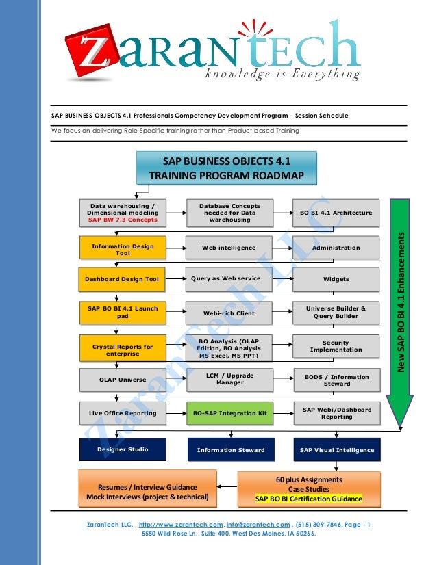 SAP BO BI 4.1 Training Roadmap - Zarantech