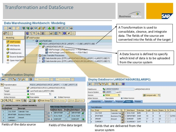 sap bw parallel data load Sap bw flat file data transfer - learn sap bw in simple and easy steps starting from overview of sap bi for csv files − to load data from an excel csv file.