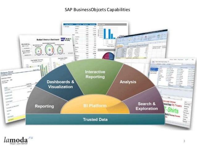 Sap Business Objects Руководство - фото 3