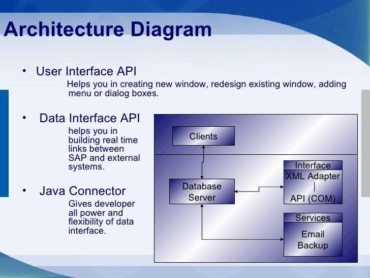 Windows 7 architecture diagram windows 7 folder structure for Windows 7 architecture