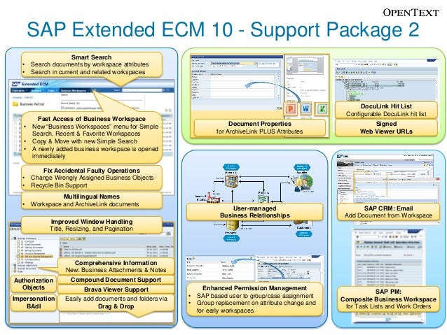 SAP Extended ECM 10 - Support Package 2                      Smart Search   •   Search documents by workspace attributes  ...