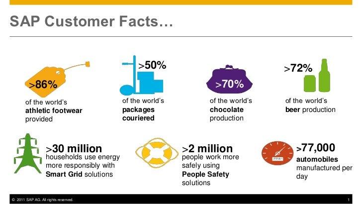 SAP Customer Facts…                                                >50%                                >72%         >86%  ...