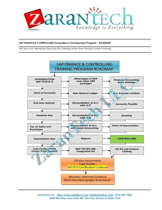 SAP FICO Training Roadmap - ZARANTECH