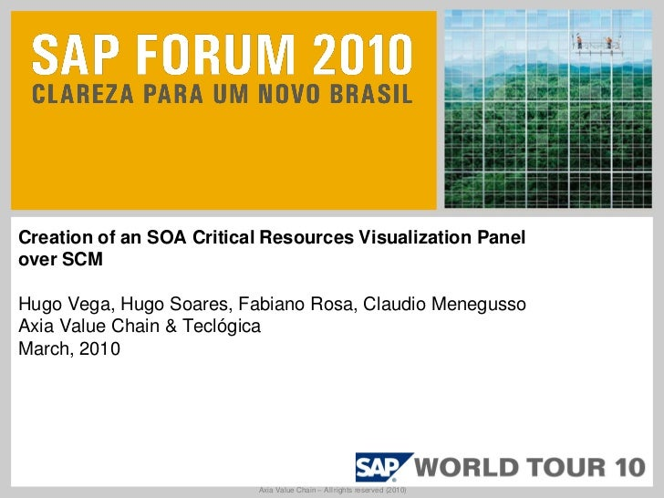 Creation of an SOA Critical Resources Visualization Panel over SCM - Supply Chain Management