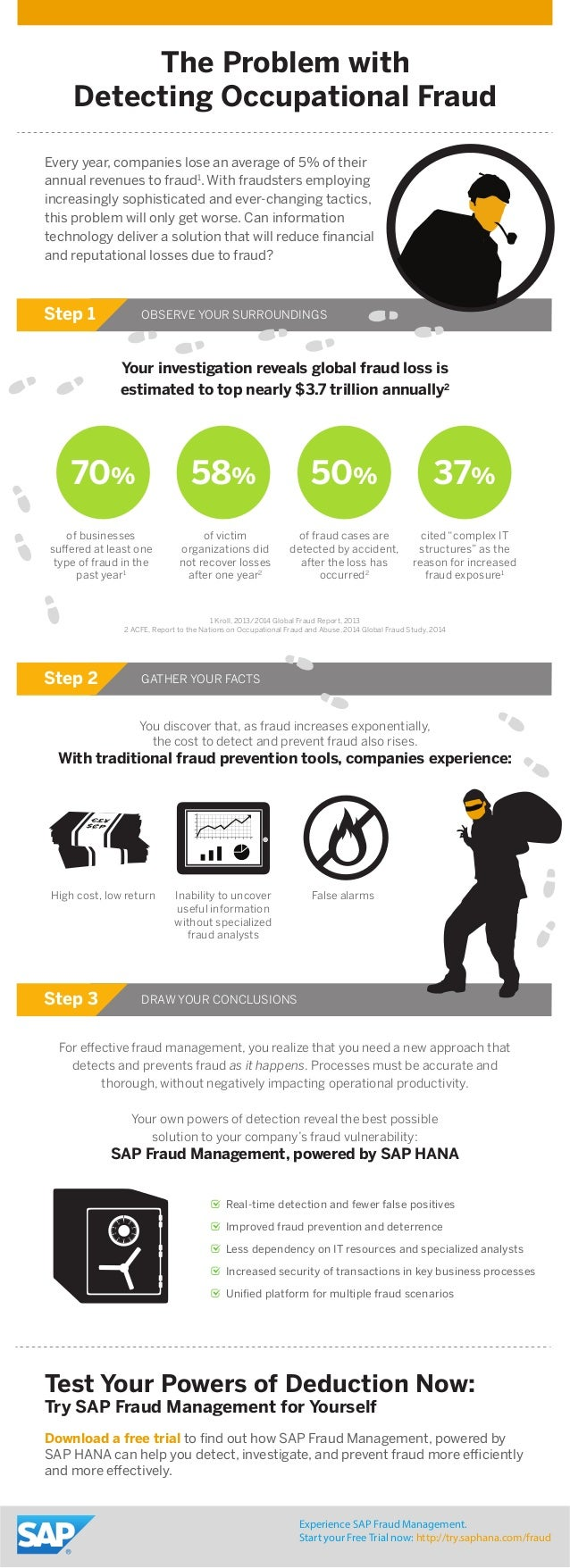 Experience SAP Fraud Management. Start your Free Trial now: http://try.saphana.com/fraud Test Your Powers of Deduction Now...