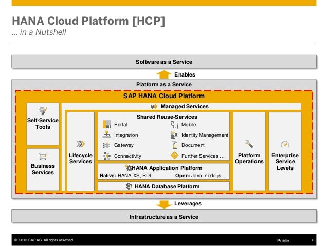 research paper on sap business suite software modules