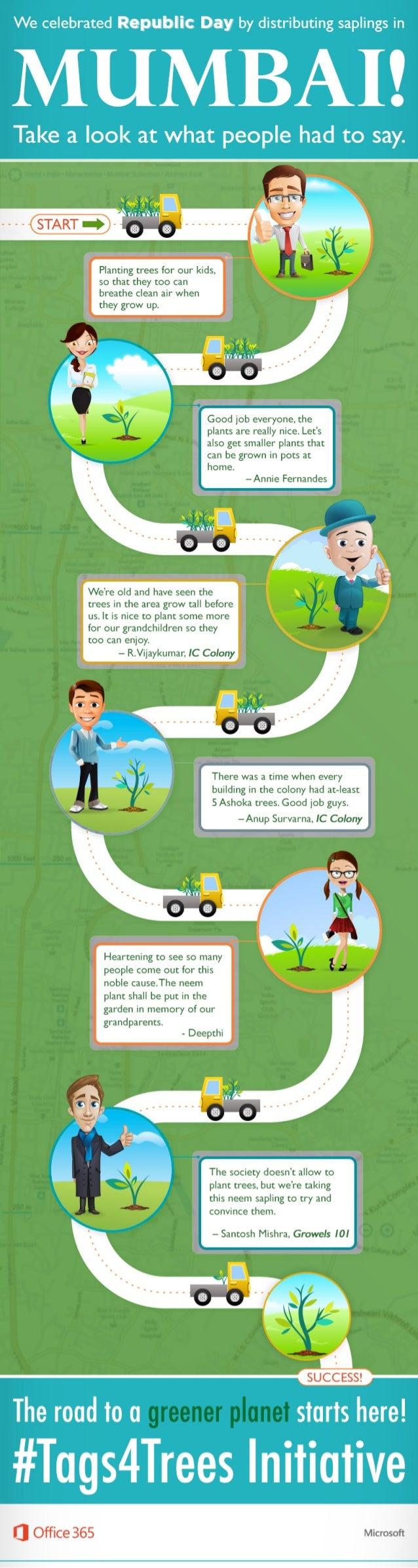 Microsoft Campaign - #Tags4Trees