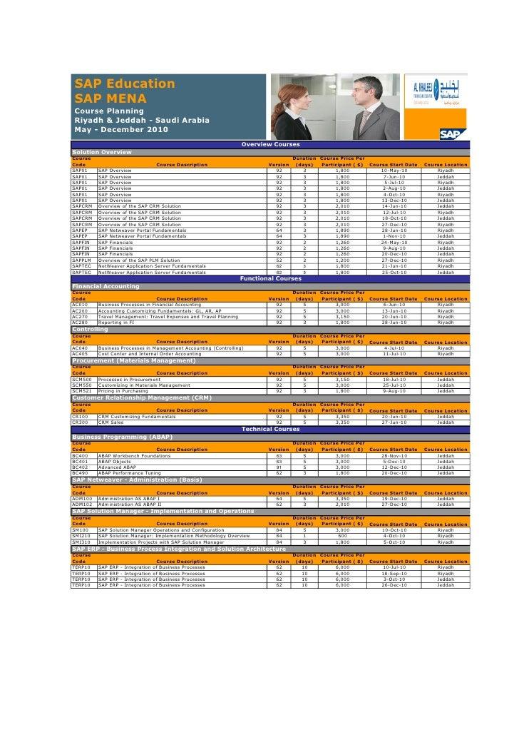 SAP Education SAP MENA Course Planning Riyadh & Jeddah - Saudi Arabia May - December 2010                                 ...
