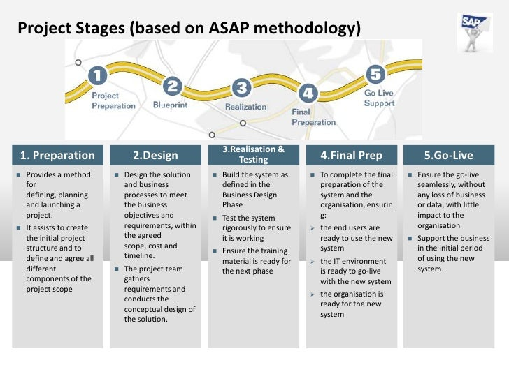 Asap Methodology Overview