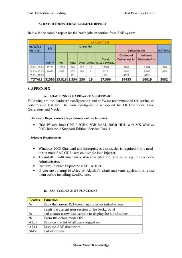 Binary options system idle process jobs uk - Binary Option signals ...