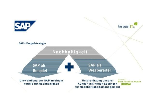 IhrLogo SAP'sDoppelstrategie Nachhaltigkeit SAPalsSAPals Wegbereiter S a s Beispiel Umwandlung der SAP zu einem Vorbi...