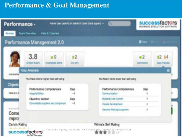 performance management effectiveness lessons from worldleading Issuu is a digital publishing  , extrinsic motivators and performance management approaches  performance management effectiveness : lessons from worldleading.