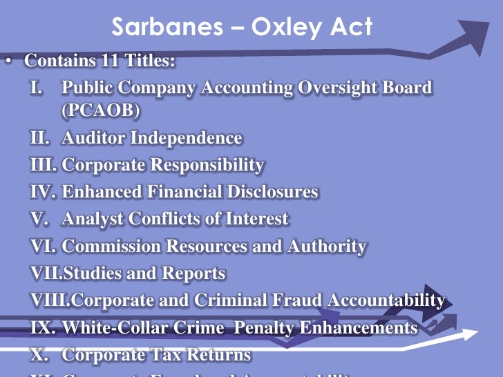 sarbanes oxley act sarbanes oxley act The center for audit quality, the council of institutional investors and cfa institute have written a joint letter to the leaders of the house financial services committee objecting to legislation that would weaken some key provisions of the sarbanes-oxley act and the dodd-frank act.